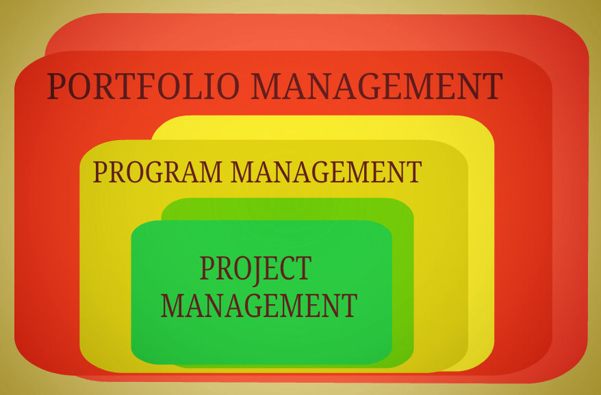 Project Management Study Circle